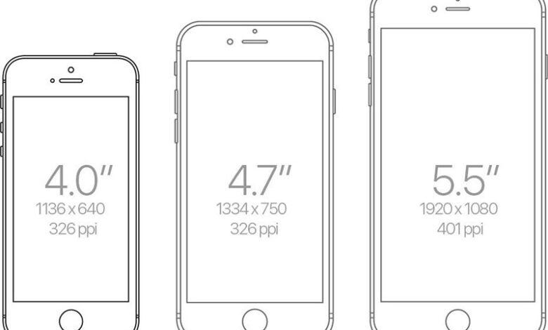 smartphone screen size